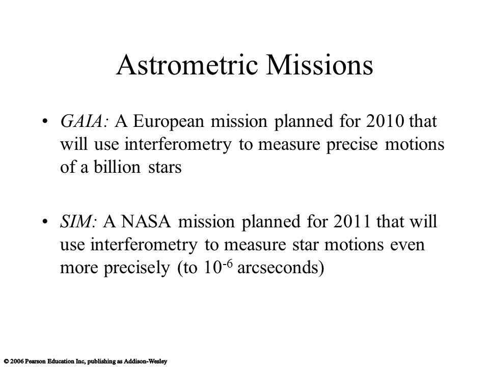 Astrometric Missions GAIA: A European mission planned for 2010 that will use interferometry to measure precise motions of a billion stars SIM: A NASA mission planned for 2011 that will use interferometry to measure star motions even more precisely (to 10 -6 arcseconds)