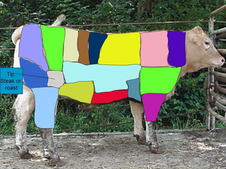 Cross cut shank Stew meat Ground beef