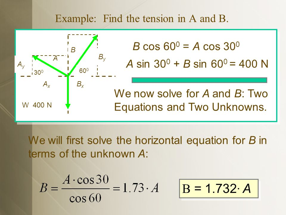 Example: Find the tension in ropes A and B.