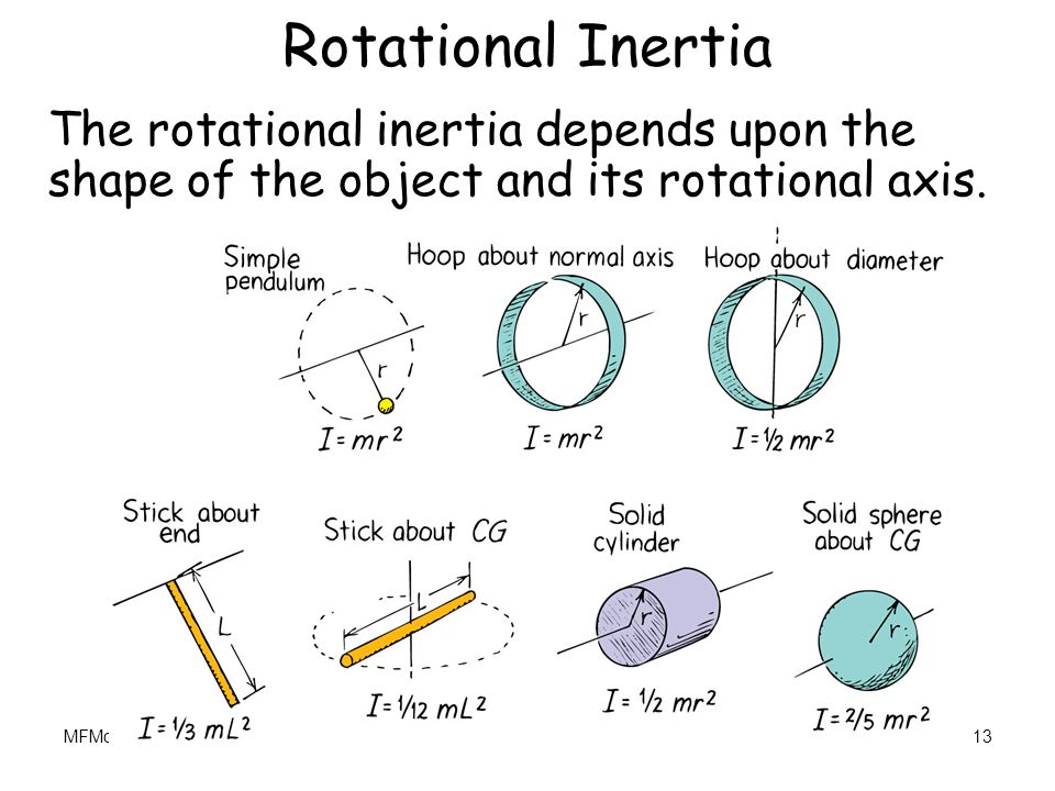 MFMcGrawCh08-Rotation - Revised 3/7/201013 Rotational Inertia The rotational inertia depends upon the shape of the object and its rotational axis.