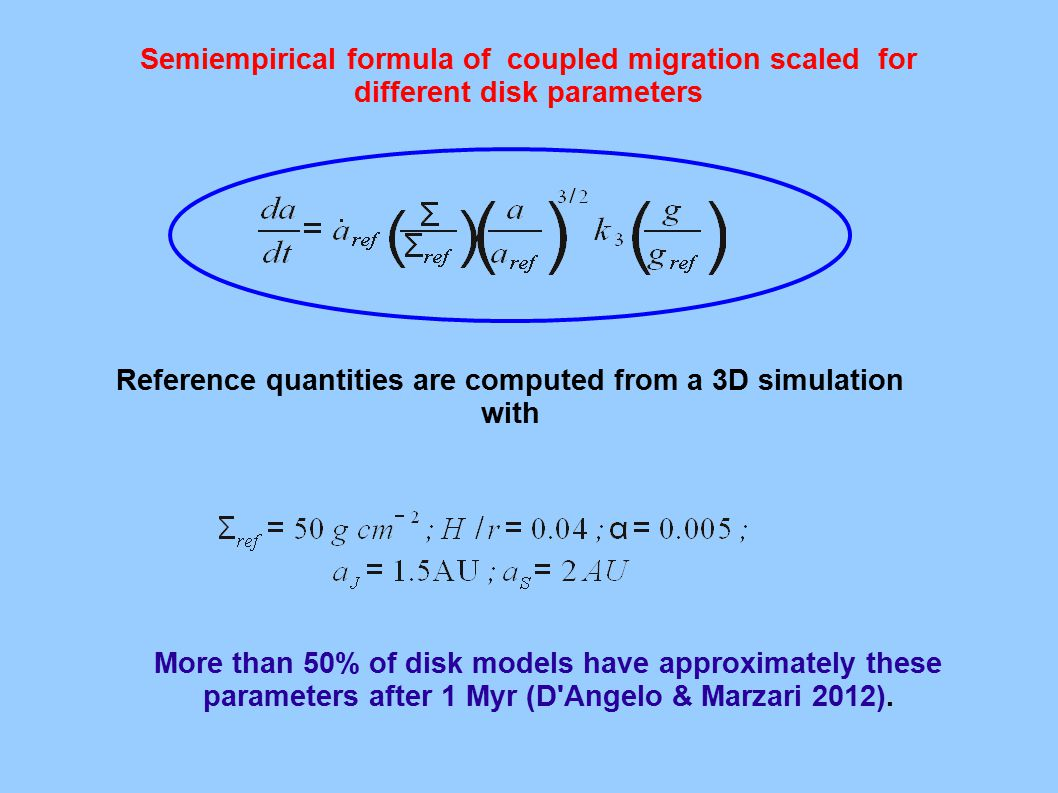 Reference quantities are computed from a 3D simulation with Semiempirical formula of coupled migration scaled for different disk parameters More than