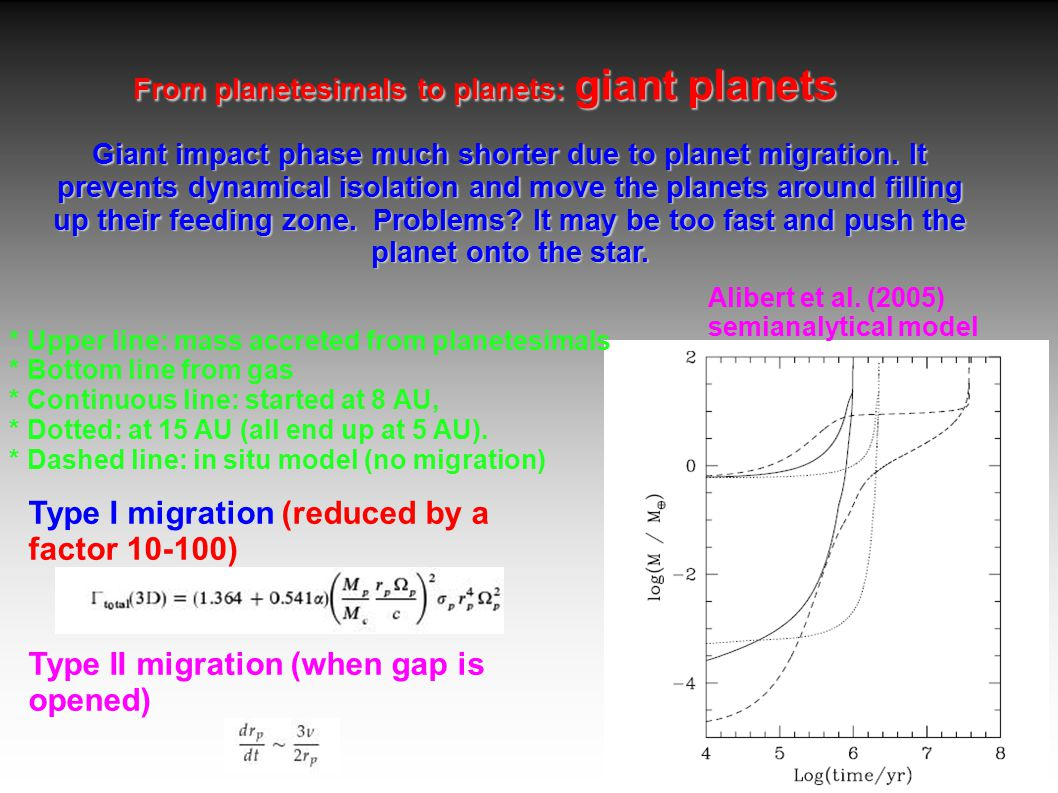 From planetesimals to planets: giant planets Giant impact phase much shorter due to planet migration. It prevents dynamical isolation and move the pla