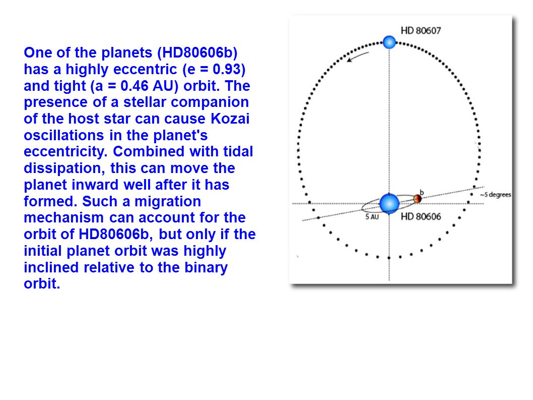 One of the planets (HD80606b) has a highly eccentric (e = 0.93) and tight (a = 0.46 AU) orbit. The presence of a stellar companion of the host star ca