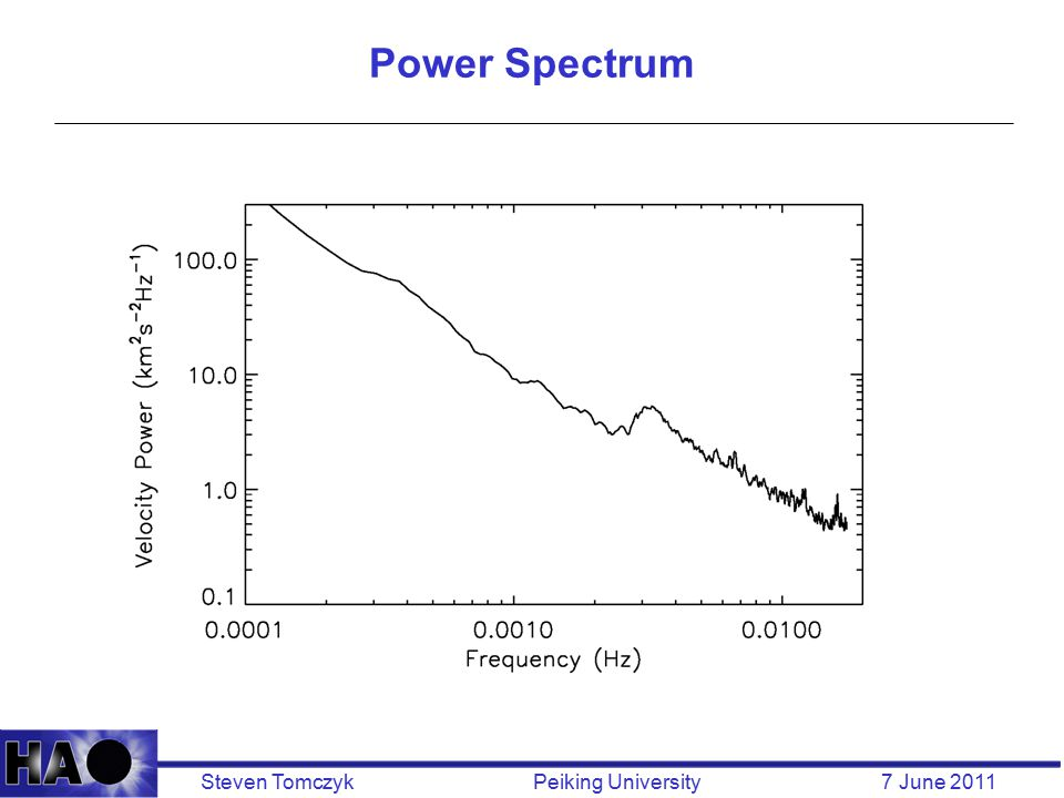 Steven Tomczyk Peiking University 7 June 2011 Power Spectrum