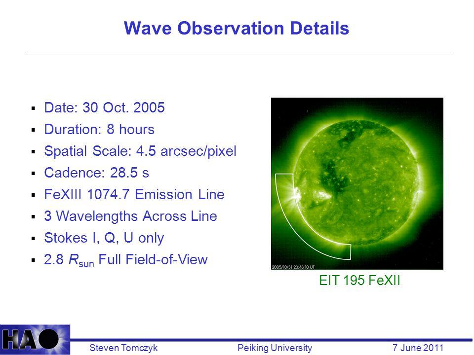 Steven Tomczyk Peiking University 7 June 2011 Wave Observation Details  Date: 30 Oct. 2005  Duration: 8 hours  Spatial Scale: 4.5 arcsec/pixel  Ca