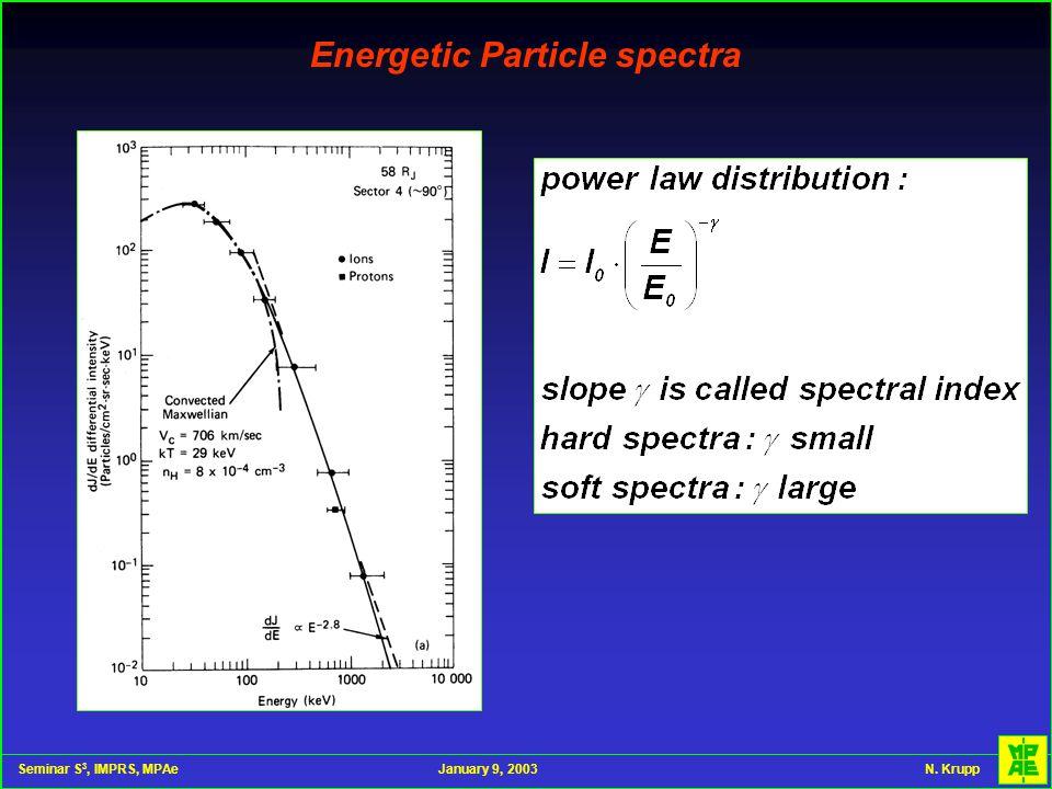 Seminar S 3, IMPRS, MPAeJanuary 9, 2003 N.Krupp I.
