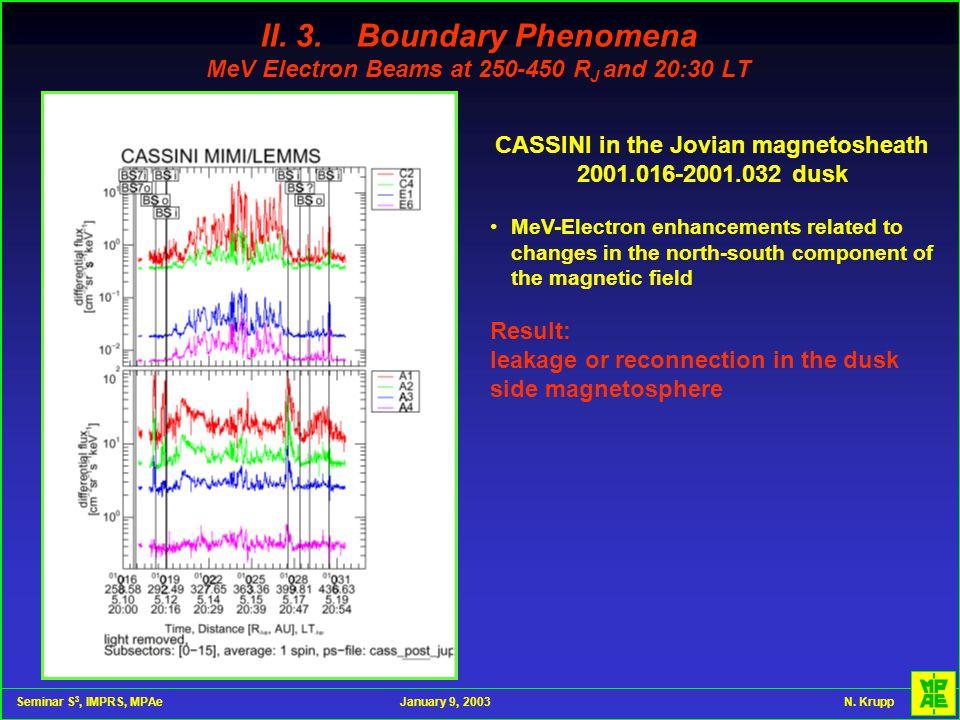 Seminar S 3, IMPRS, MPAeJanuary 9, 2003 N. Krupp II.