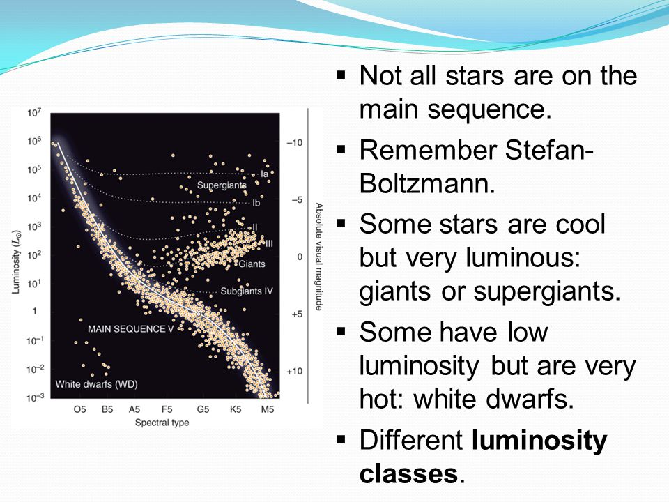  Not all stars are on the main sequence.  Remember Stefan- Boltzmann.
