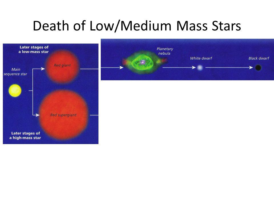 Death of Low/Medium Mass Stars
