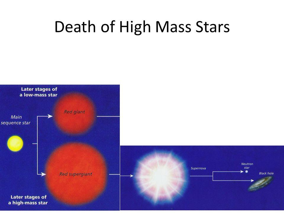 Death of High Mass Stars