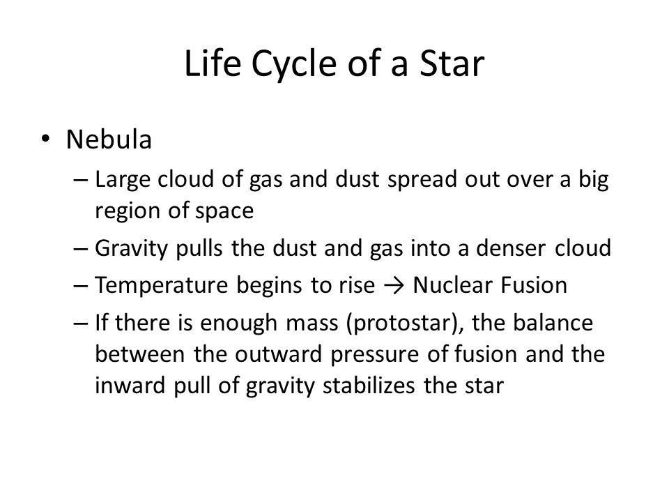 Birth of a Star