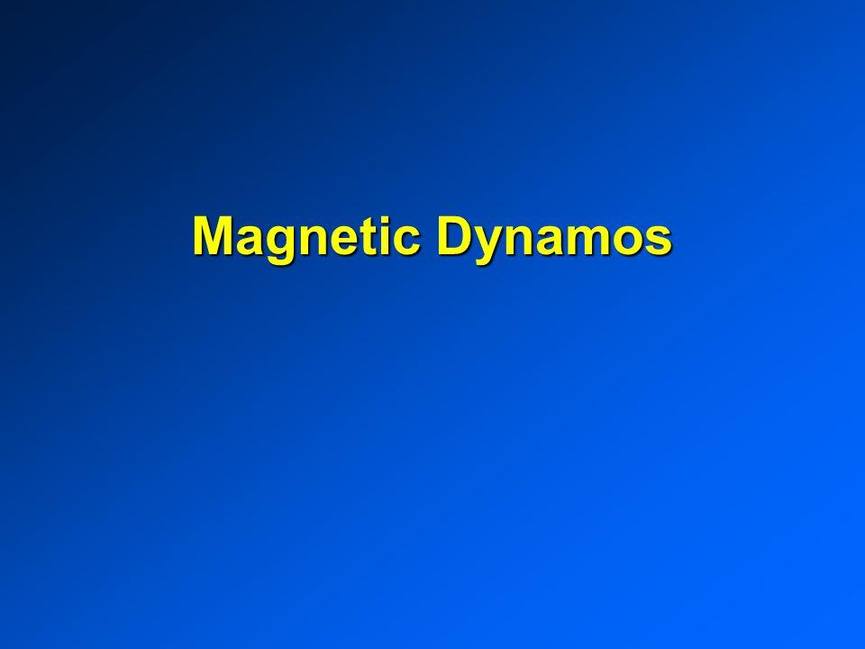 Magnetic Dynamos