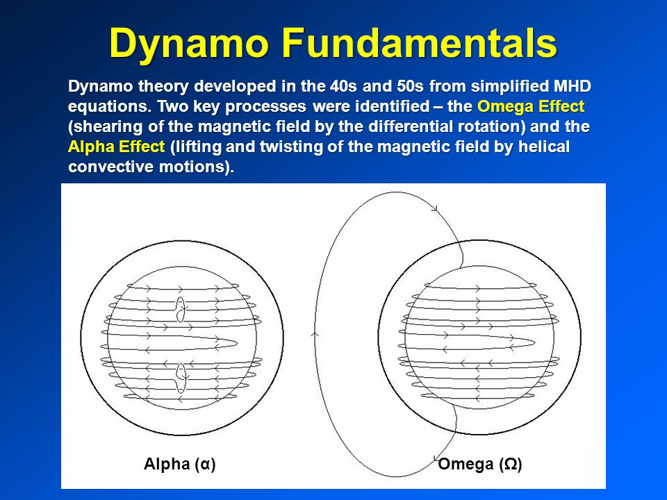 Dynamo Fundamentals Dynamo theory developed in the 40s and 50s from simplified MHD equations.