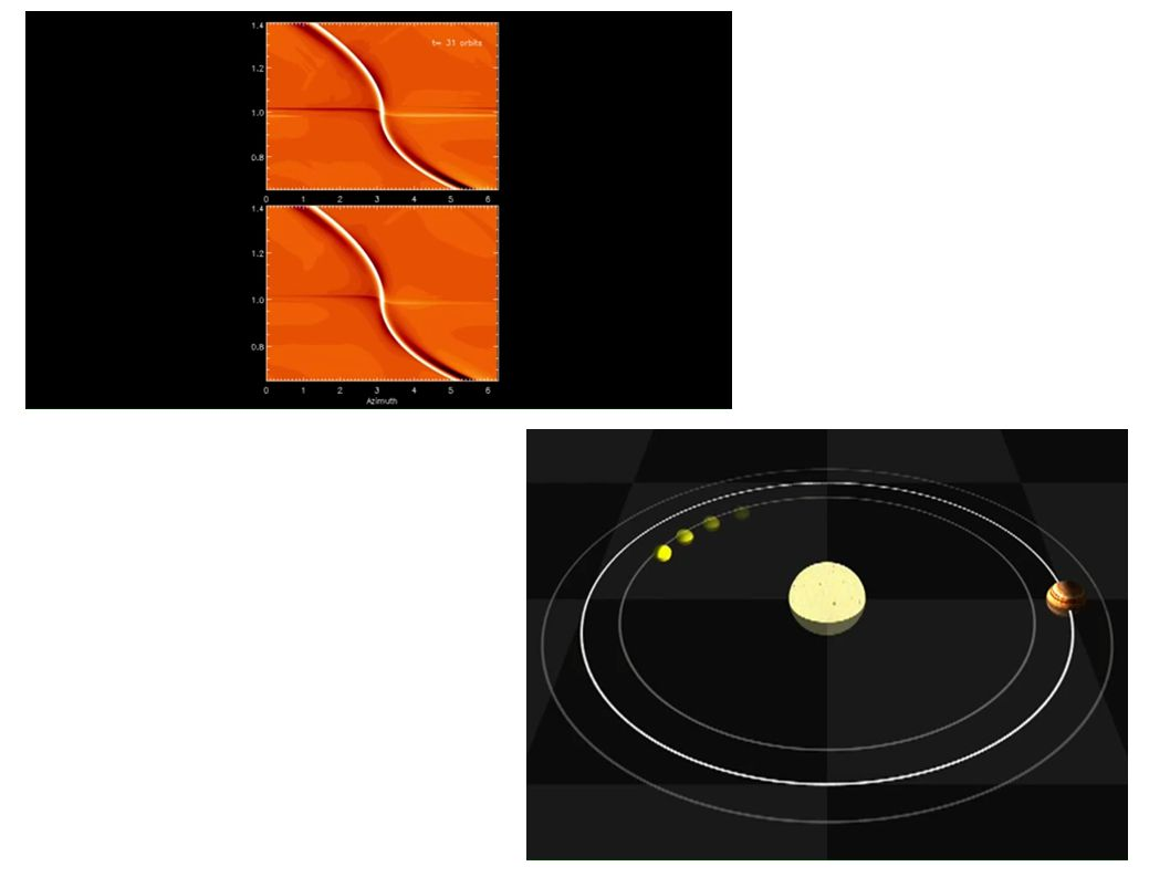A model of coupled giant planet migration must account for the disk evolution driven by viscous torques and wind dispersal (EUV photoevaporation,.) A model of coupled giant planet migration must account for the disk evolution driven by viscous torques and wind dispersal (EUV photoevaporation, Dullemond et al.