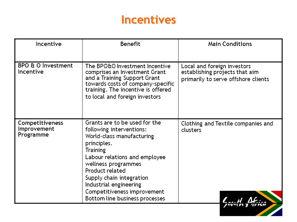 IncentiveBenefitMain Conditions BPO & O Investment Incentive The BPO&O Investment Incentive comprises an Investment Grant and a Training Support Grant towards costs of company-specific training.