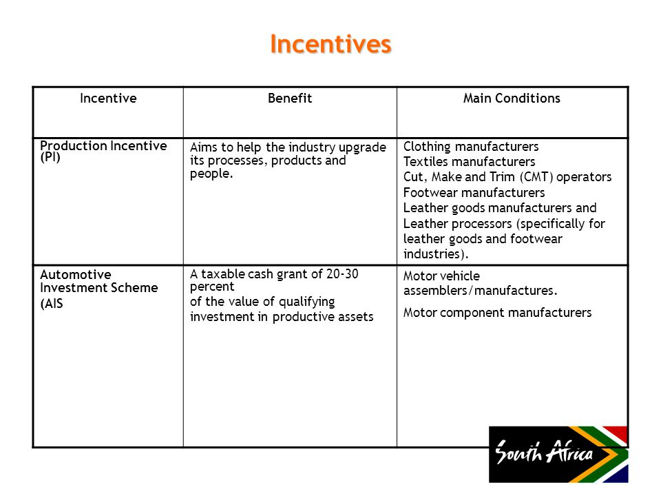 IncentiveBenefitMain Conditions Production Incentive (PI) Aims to help the industry upgrade its processes, products and people. Clothing manufacturers