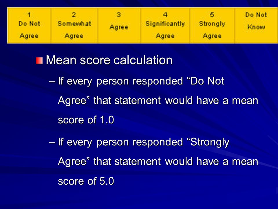 Mean score calculation –If every person responded Do Not Agree that statement would have a mean score of 1.0 –If every person responded Strongly Agree that statement would have a mean score of 5.0
