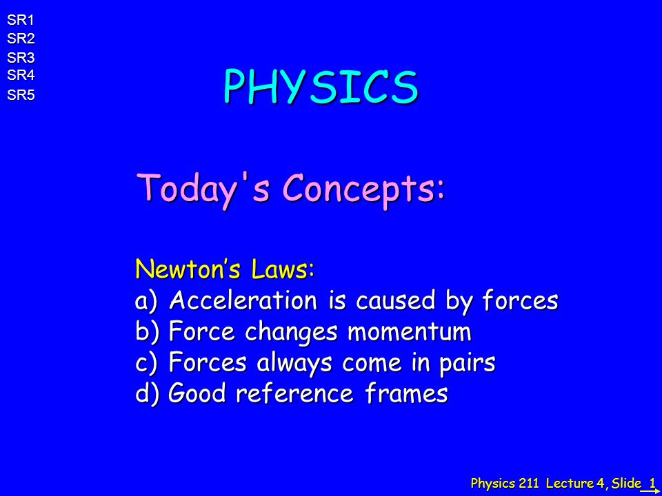 Physics 211 Lecture 4, Slide 1 PHYSICS Today s Concepts: Newton's Laws: a)Acceleration is caused by forces b)Force changes momentum c)Forces always come in pairs d)Good reference frames SR1 SR3 SR4 SR2 SR5