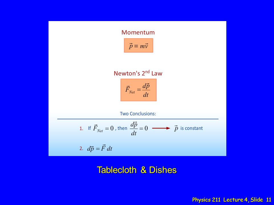 Physics 211 Lecture 4, Slide 11 Tablecloth & Dishes