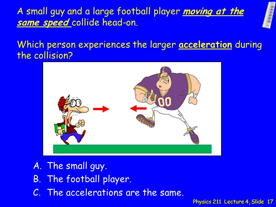 Physics 211 Lecture 4, Slide 17 A small guy and a large football player moving at the same speed collide head-on.