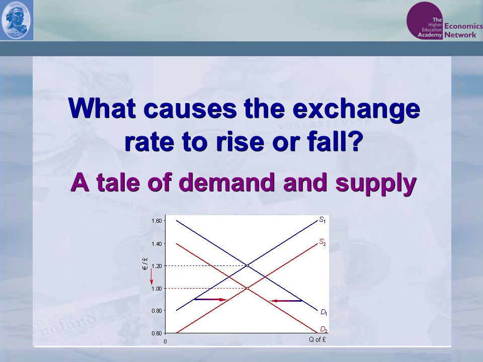 What causes the exchange rate to rise or fall? A tale of demand and supply What causes the exchange rate to rise or fall? A tale of demand and supply