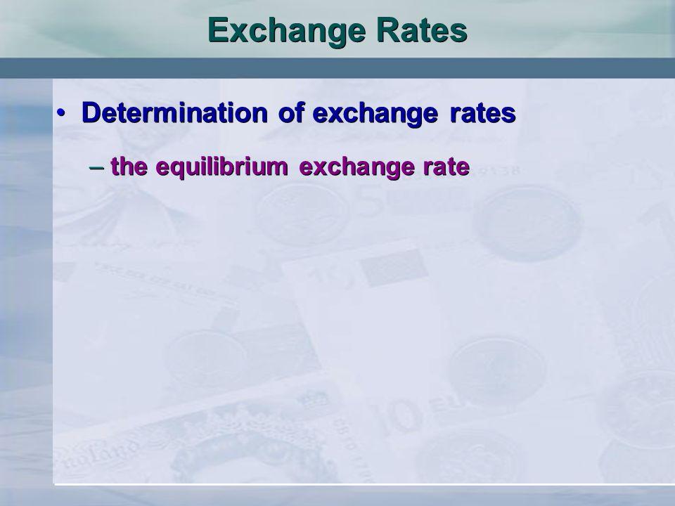 Exchange Rates Determination of exchange rates –the equilibrium exchange rate Determination of exchange rates –the equilibrium exchange rate