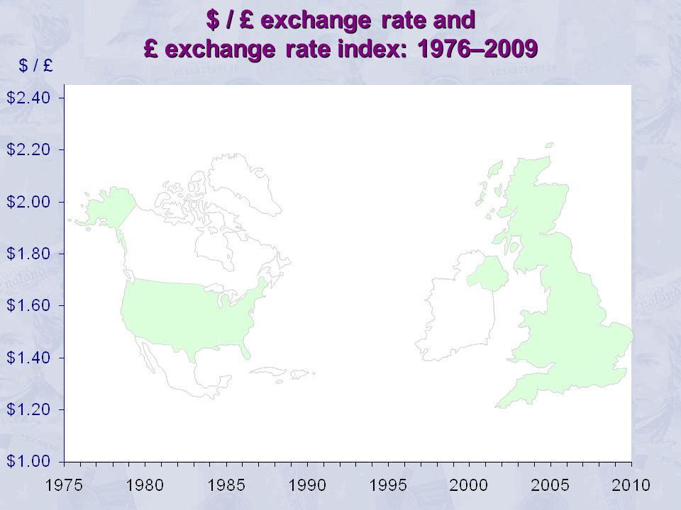 $ / £ $ / £ exchange rate and £ exchange rate index: 1976–2009