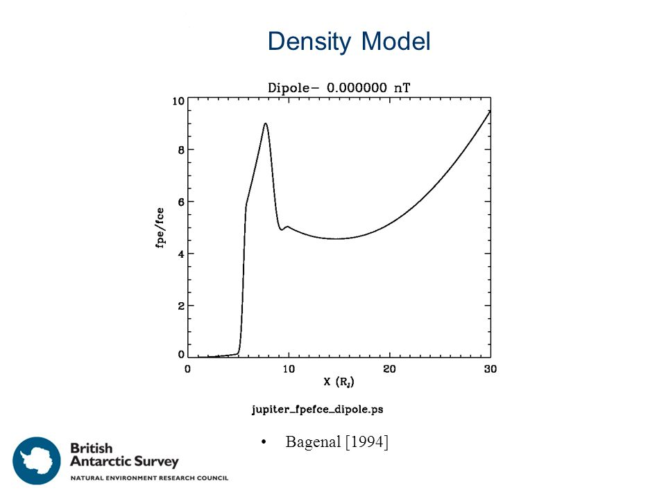Bagenal [1994] Density Model