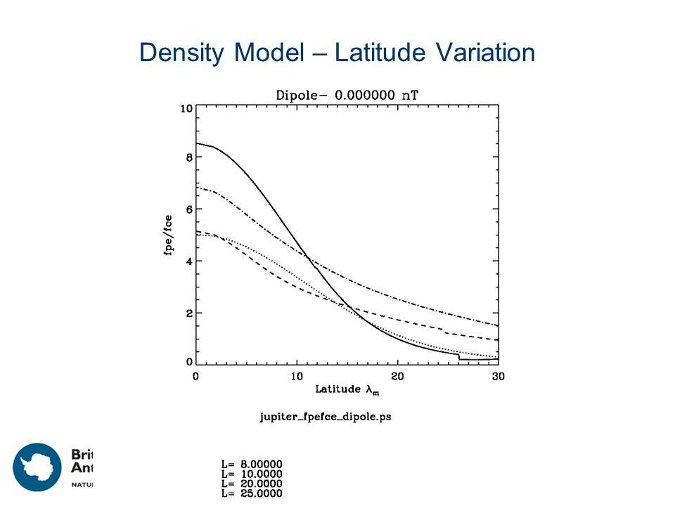 Density Model – Latitude Variation