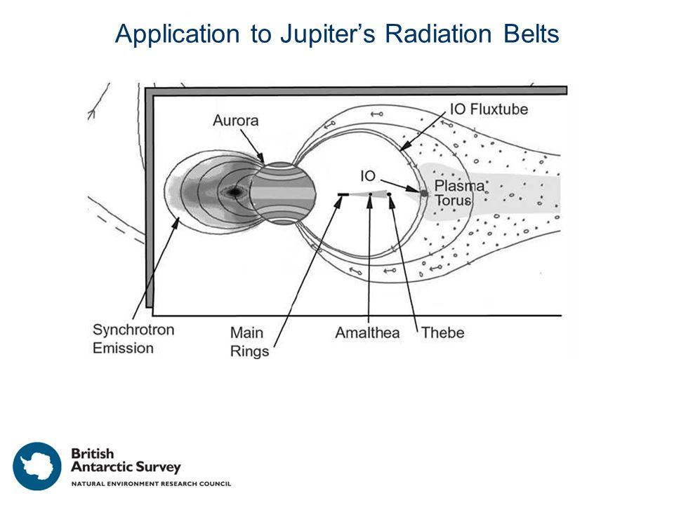 Application to Jupiter's Radiation Belts