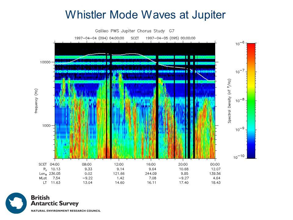 Whistler Mode Waves at Jupiter