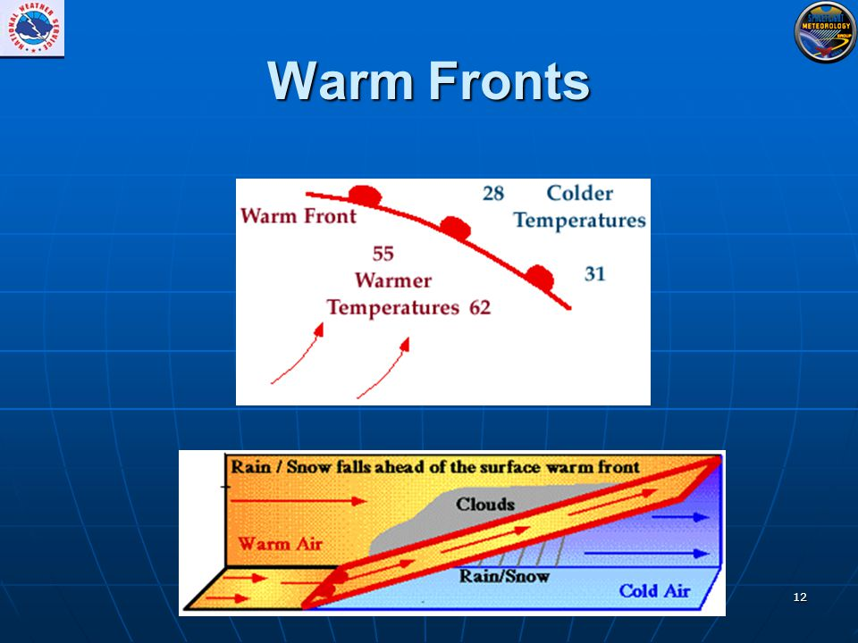 12 Warm Fronts