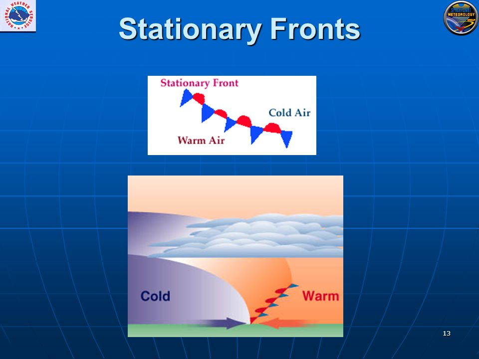 13 Stationary Fronts