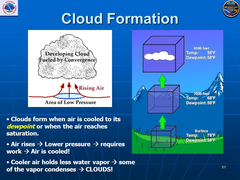 27 Cloud Formation Clouds form when air is cooled to its dewpoint or when the air reaches saturation.
