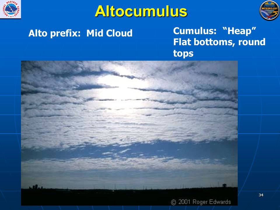 34Altocumulus Cumulus: Heap Flat bottoms, round tops Alto prefix: Mid Cloud