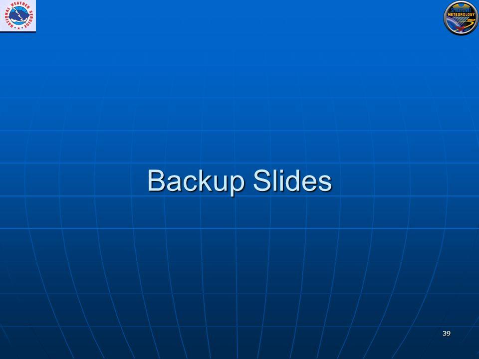 39 Backup Slides
