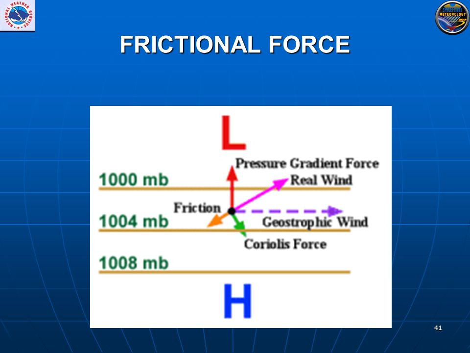 41 FRICTIONAL FORCE