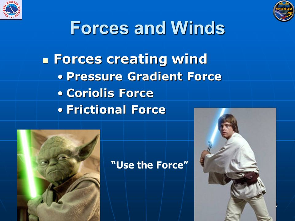 5 Forces and Winds Forces creating wind Forces creating wind Pressure Gradient ForcePressure Gradient Force Coriolis ForceCoriolis Force Frictional ForceFrictional Force Use the Force