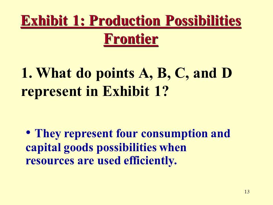 13 Exhibit 1: Production Possibilities Frontier 1.