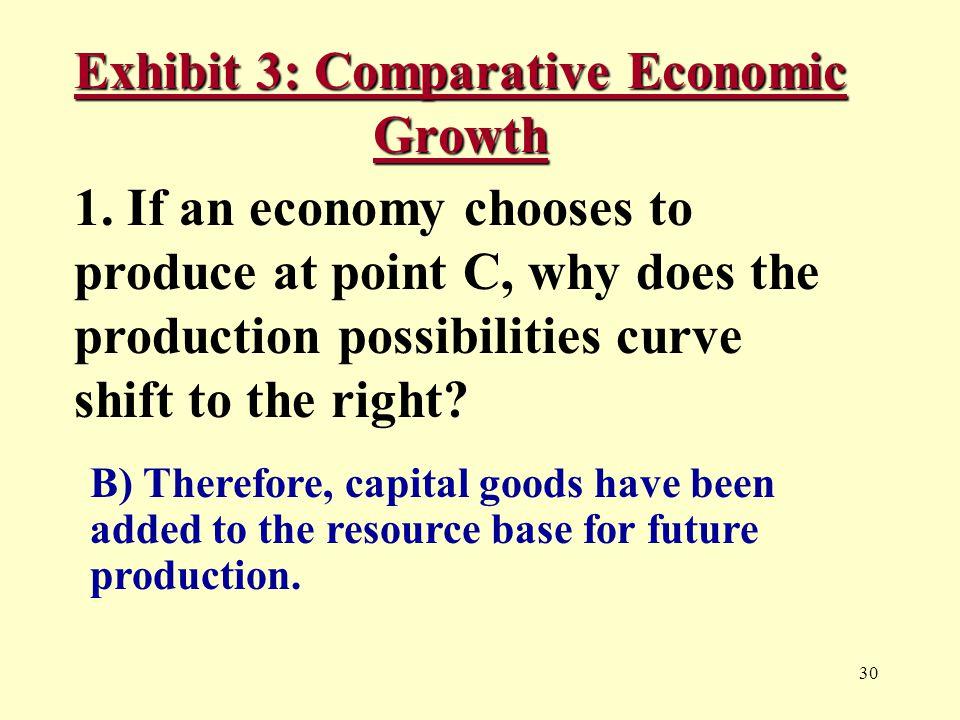30 Exhibit 3: Comparative Economic Growth 1.
