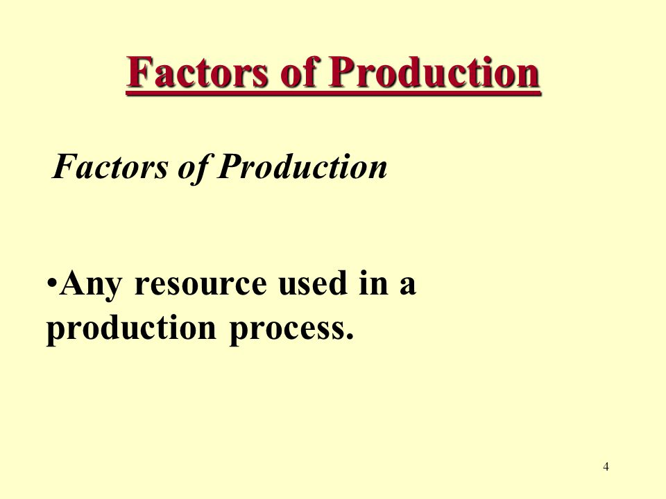 4 Factors of Production Any resource used in a production process.