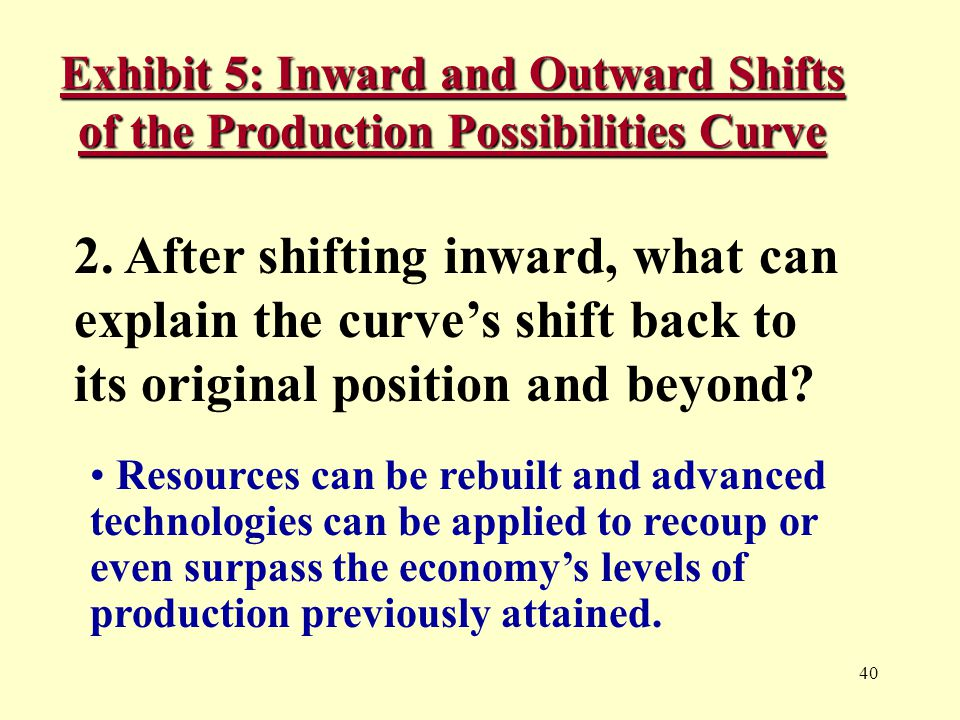 40 Exhibit 5: Inward and Outward Shifts of the Production Possibilities Curve 2.