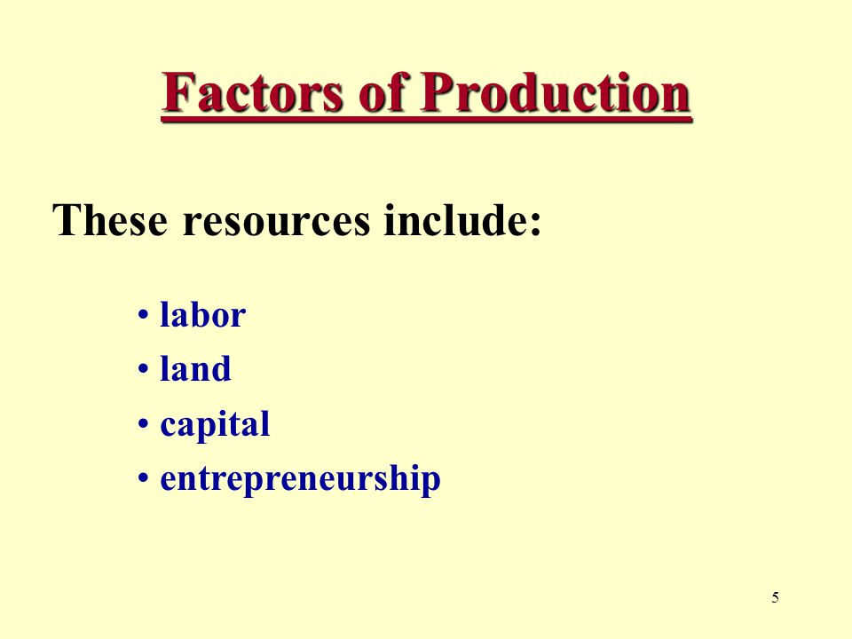 5 Factors of Production These resources include: labor land capital entrepreneurship