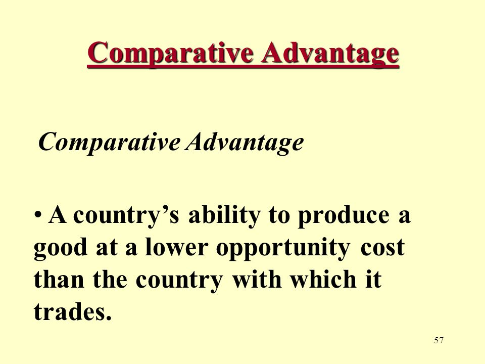 57 Comparative Advantage A country's ability to produce a good at a lower opportunity cost than the country with which it trades.