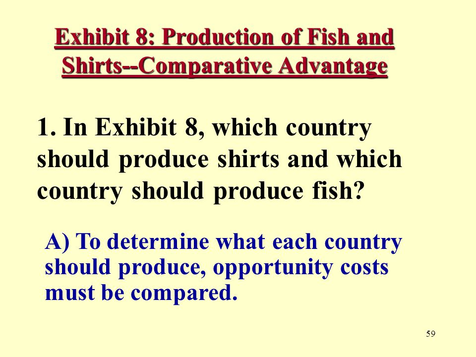 59 Exhibit 8: Production of Fish and Shirts--Comparative Advantage 1.