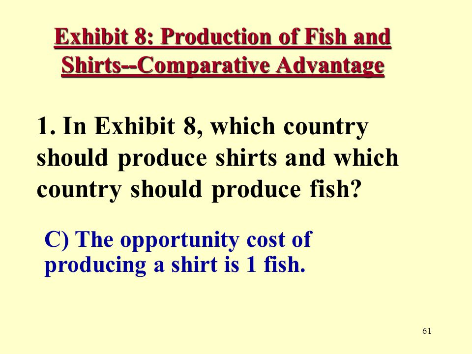 61 Exhibit 8: Production of Fish and Shirts--Comparative Advantage 1.