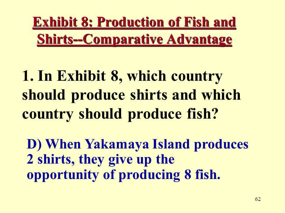 62 Exhibit 8: Production of Fish and Shirts--Comparative Advantage 1.