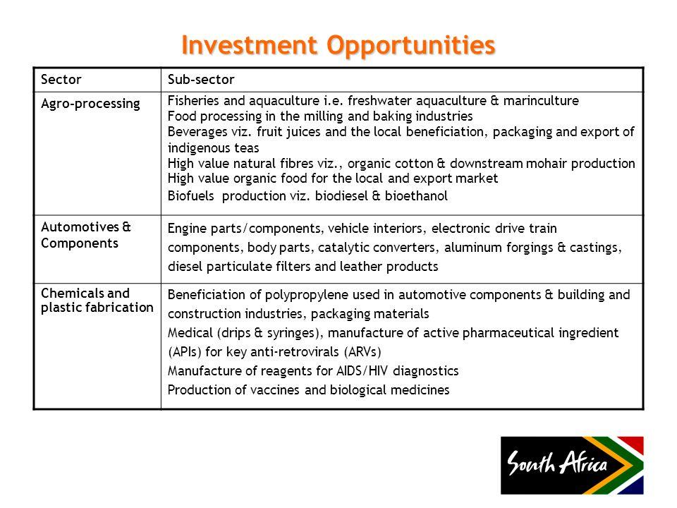 SectorSub-sector Agro-processing Fisheries and aquaculture i.e.