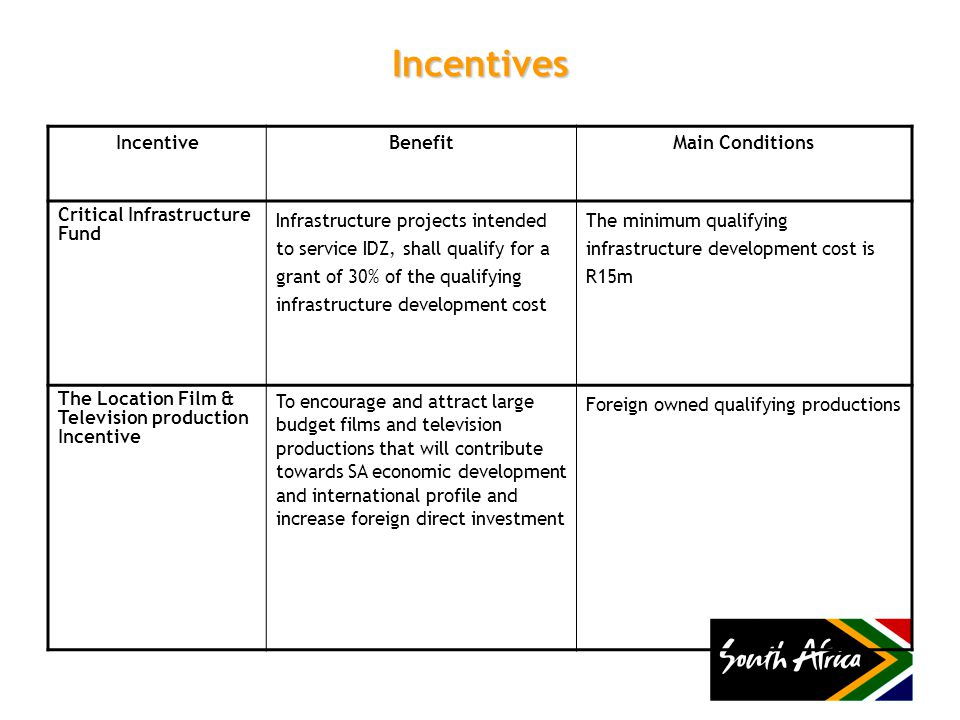 Incentives IncentiveBenefitMain Conditions Critical Infrastructure Fund Infrastructure projects intended to service IDZ, shall qualify for a grant of 30% of the qualifying infrastructure development cost The minimum qualifying infrastructure development cost is R15m The Location Film & Television production Incentive To encourage and attract large budget films and television productions that will contribute towards SA economic development and international profile and increase foreign direct investment Foreign owned qualifying productions