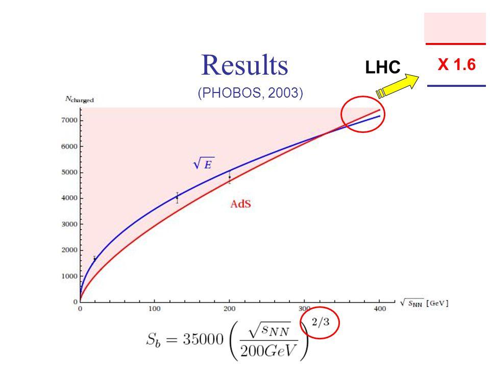 LHC X 1.6 Results (PHOBOS, 2003)